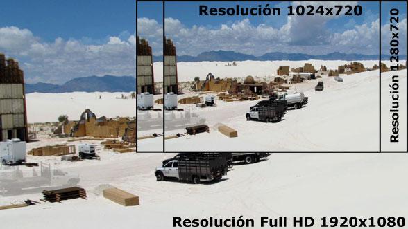 Full HD vs 1024x720