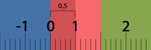 ruler5